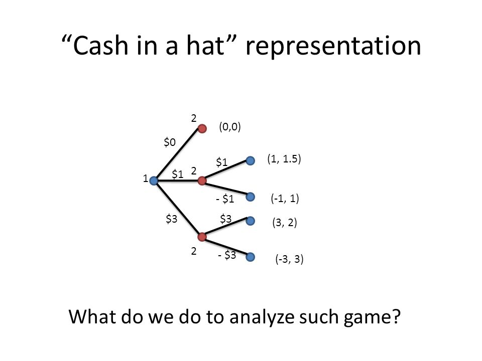 Cash in a hat representation
