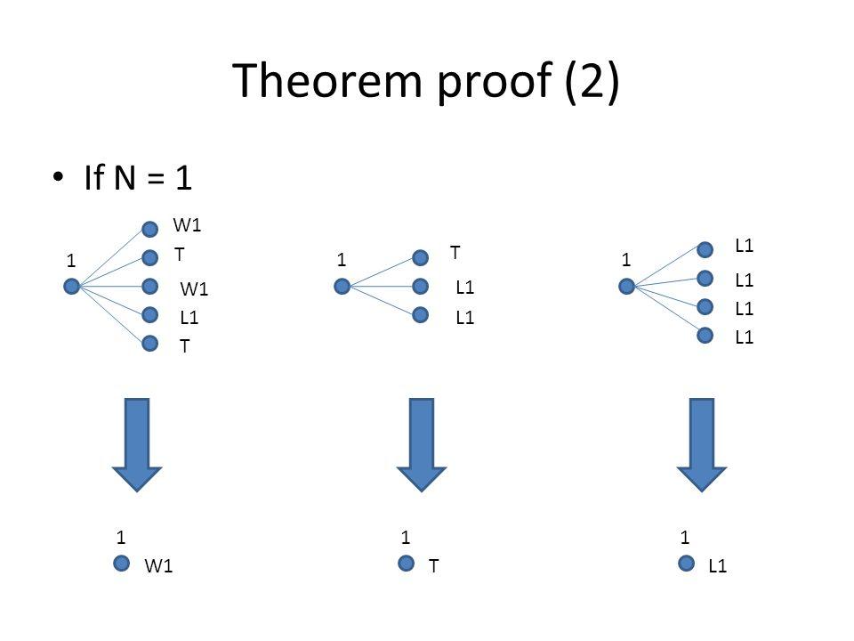 Theorem proof (2) If N = 1 W1 L1 T T 1 1 1 L1 W1 L1 L1 L1 L1 L1 T 1 1