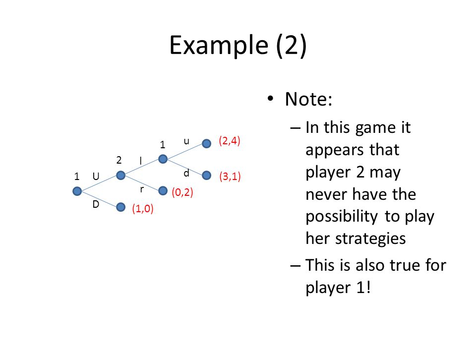Example (2) Note: In this game it appears that player 2 may never have the possibility to play her strategies.