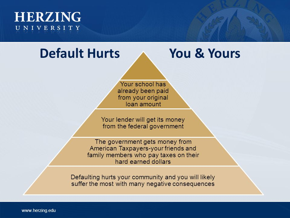Default Hurts You & Yours