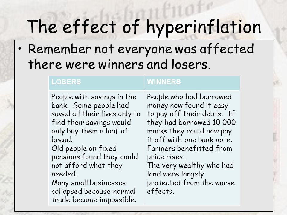 The effect of hyperinflation