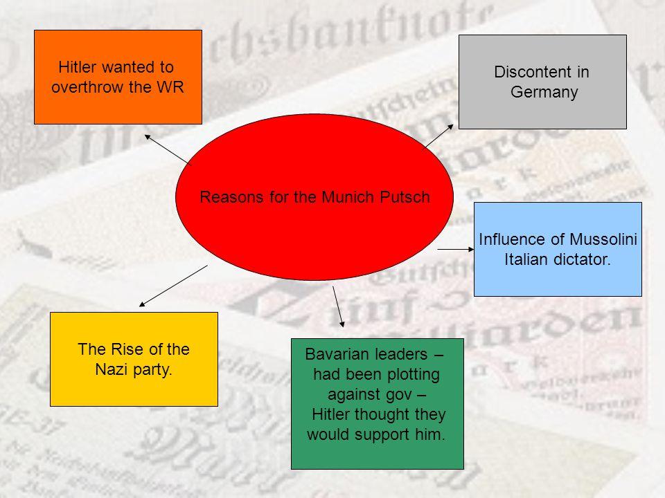 Reasons for the Munich Putsch