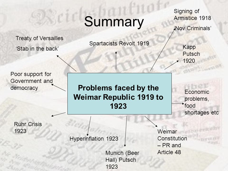 weimar problems 1919 1923 Start studying weimar - problems 1919-1923 learn vocabulary, terms, and more with flashcards, games, and other study tools.