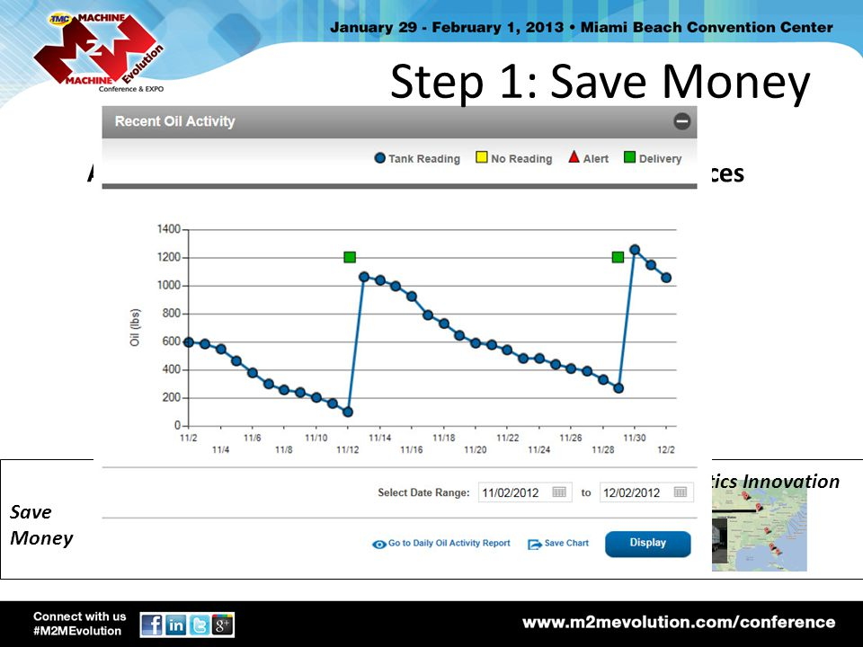 Step 1: Save Money Automate Logistics through M2M Connectivity Services. Oil Tank Monitoring. Integration into RTI Logistics System.
