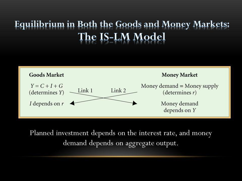 Equilibrium in Both the Goods and Money Markets: