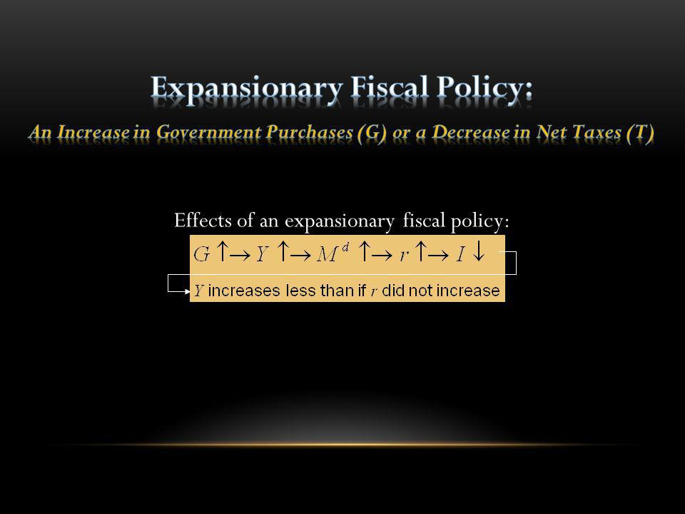 Expansionary Fiscal Policy: