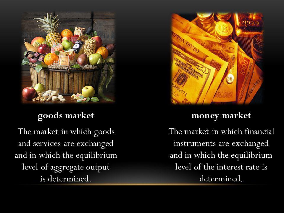 goods market money market