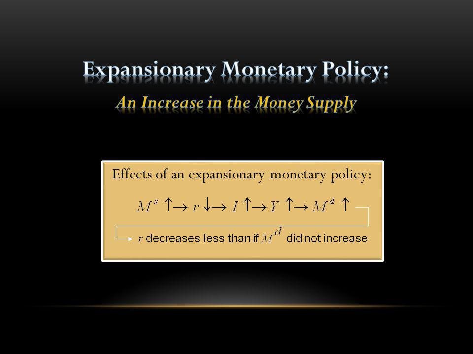Expansionary Monetary Policy: An Increase in the Money Supply