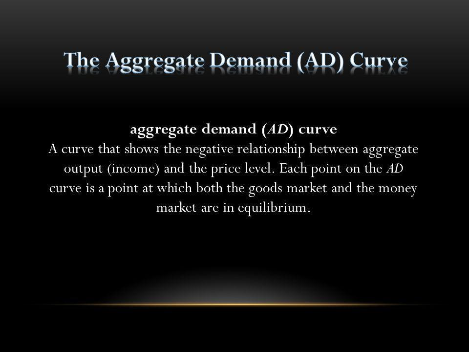 The Aggregate Demand (AD) Curve aggregate demand (AD) curve