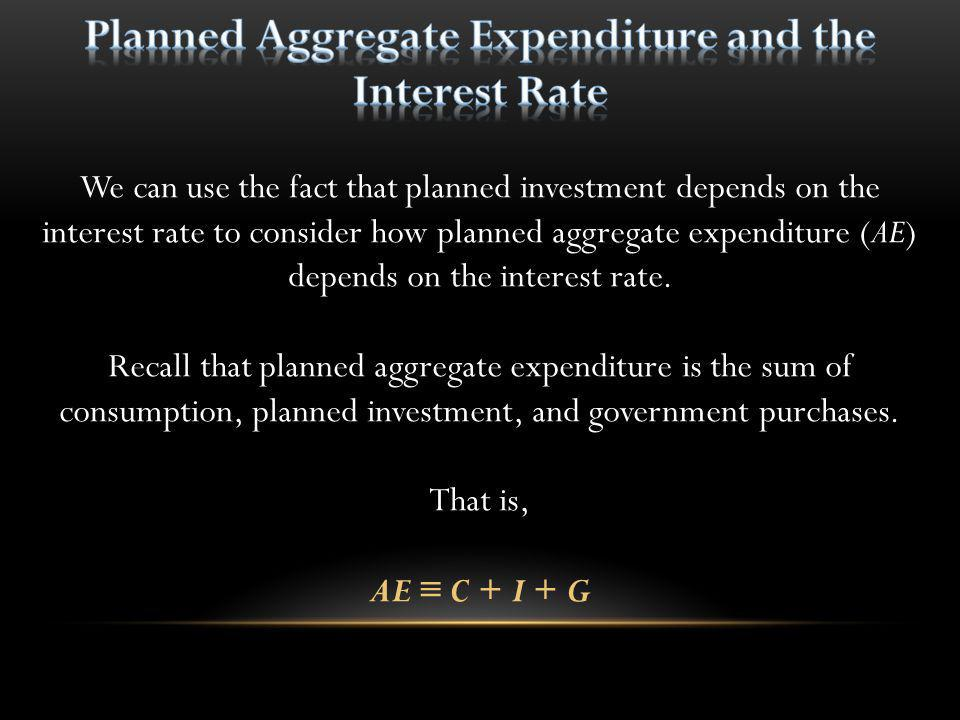 Planned Aggregate Expenditure and the Interest Rate
