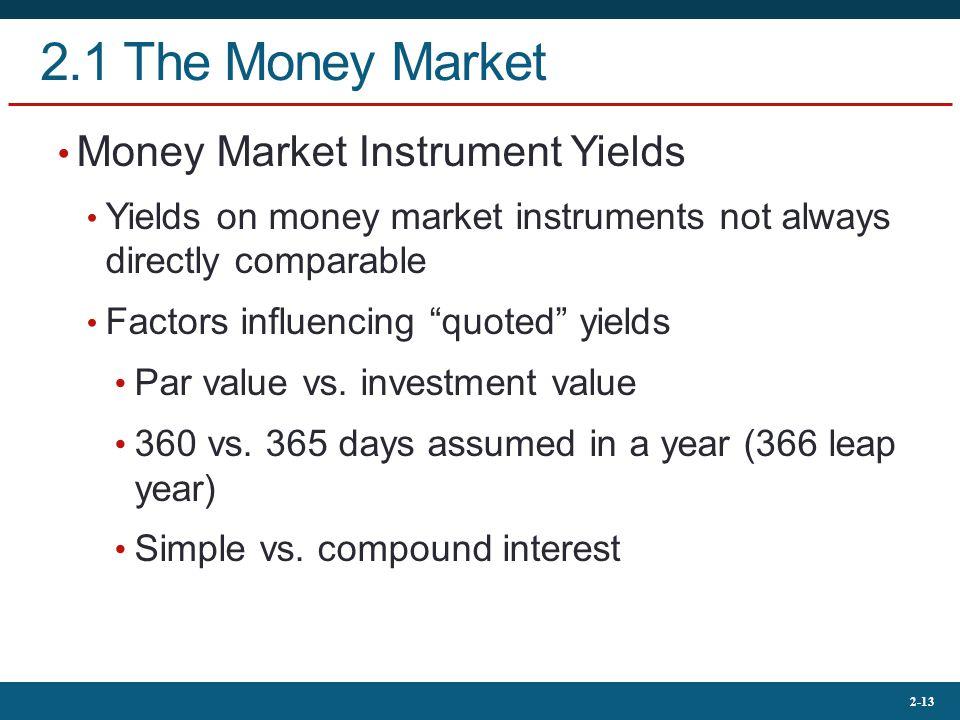 2.1 The Money Market Money Market Instrument Yields