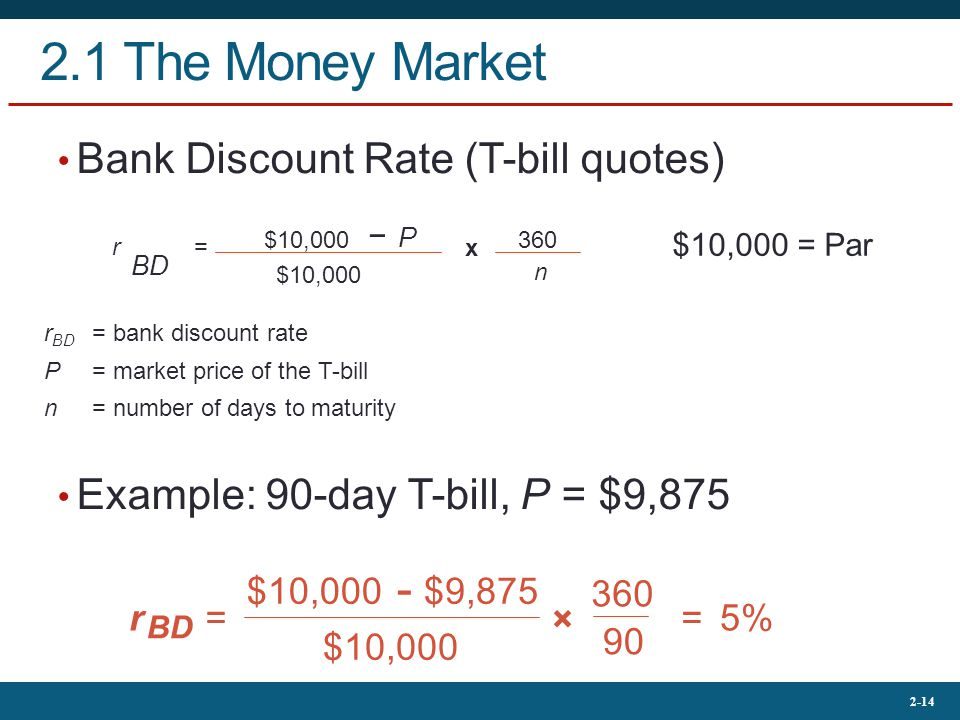 2.1 The Money Market x - × Bank Discount Rate (T-bill quotes)