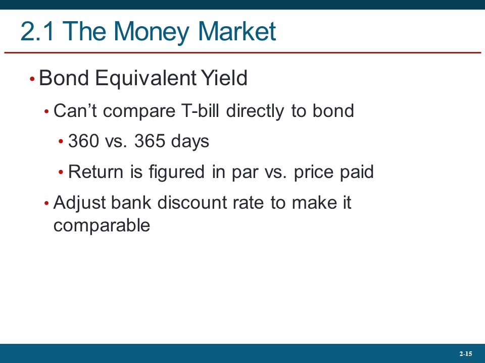 2.1 The Money Market Bond Equivalent Yield