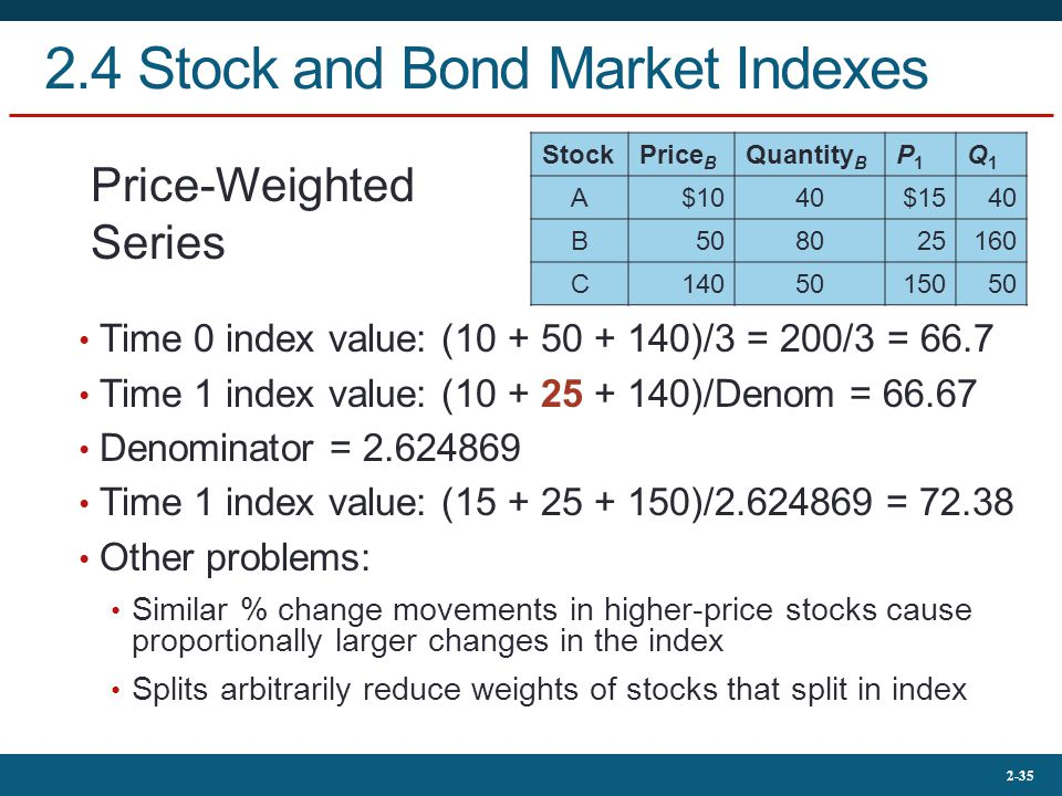 2.4 Stock and Bond Market Indexes