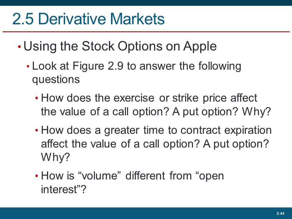 2.5 Derivative Markets Using the Stock Options on Apple