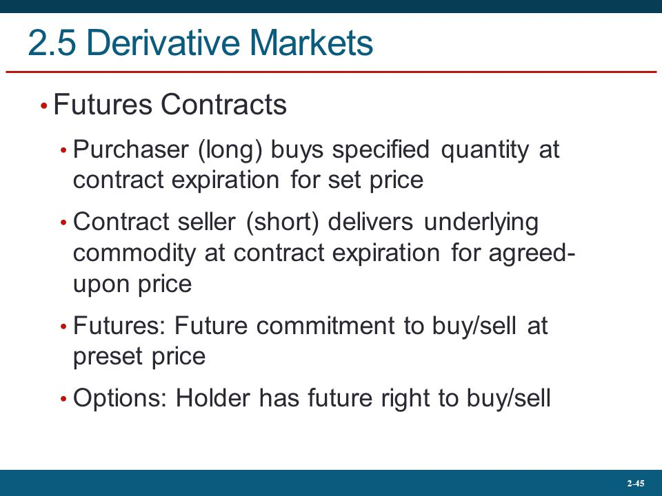 2.5 Derivative Markets Futures Contracts
