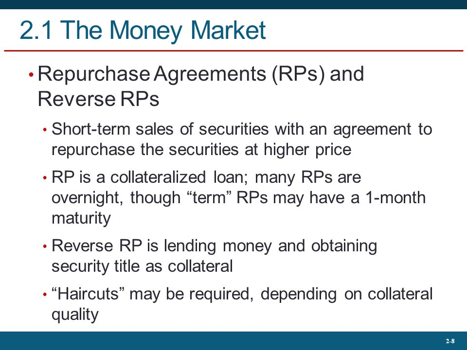 2.1 The Money Market Repurchase Agreements (RPs) and Reverse RPs