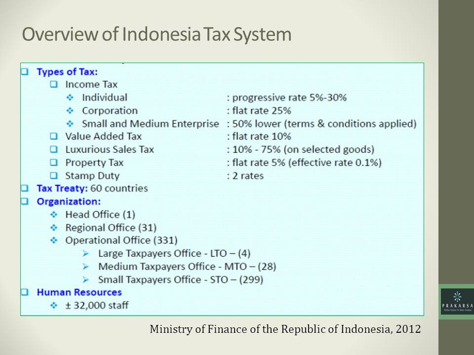 Overview of Indonesia Tax System