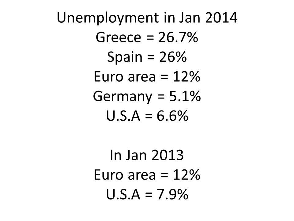 Unemployment in Jan 2014 Greece = 26