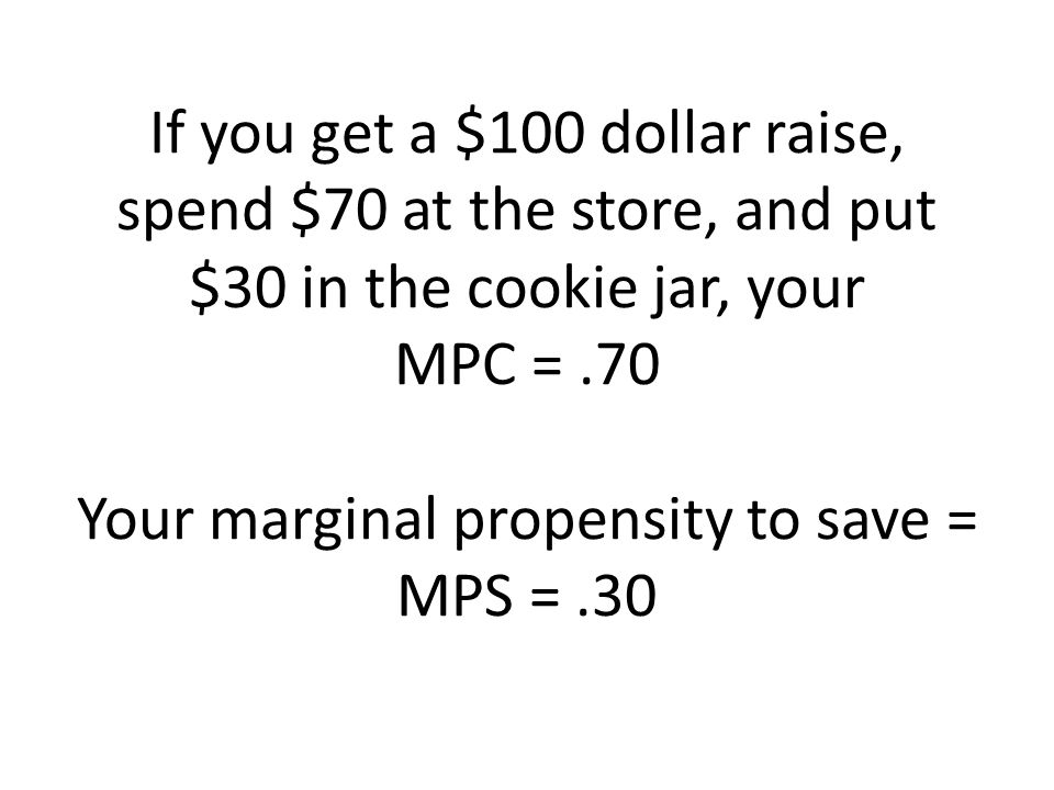 If you get a $100 dollar raise, spend $70 at the store, and put $30 in the cookie jar, your MPC = .70 Your marginal propensity to save = MPS = .30