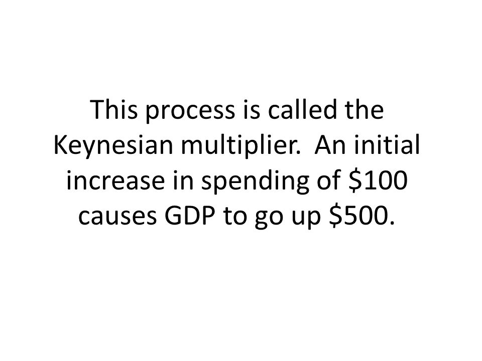 This process is called the Keynesian multiplier