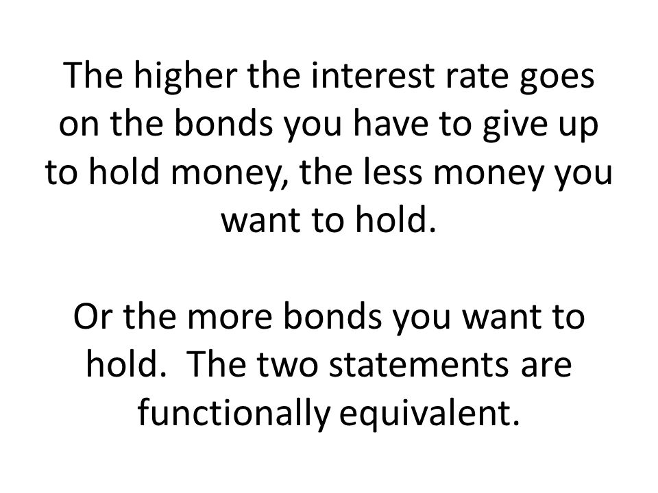 The higher the interest rate goes on the bonds you have to give up to hold money, the less money you want to hold.