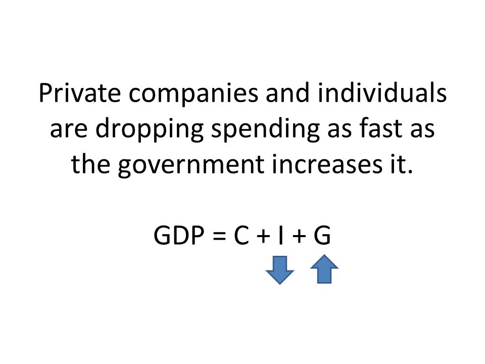 Private companies and individuals are dropping spending as fast as the government increases it.