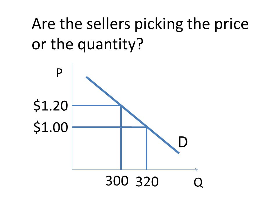Are the sellers picking the price or the quantity