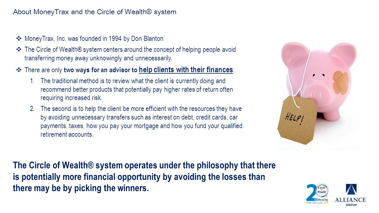 About MoneyTrax and the Circle of Wealth® system
