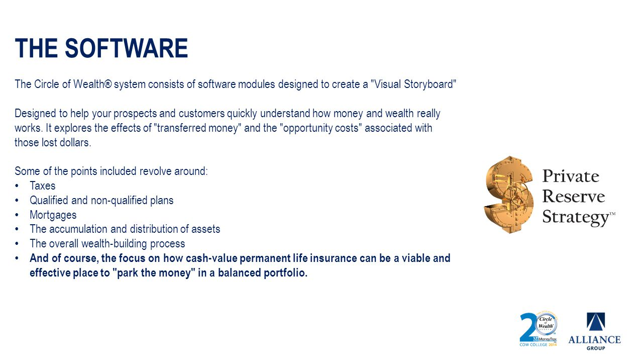 THE SOFTWARE The Circle of Wealth® system consists of software modules designed to create a Visual Storyboard