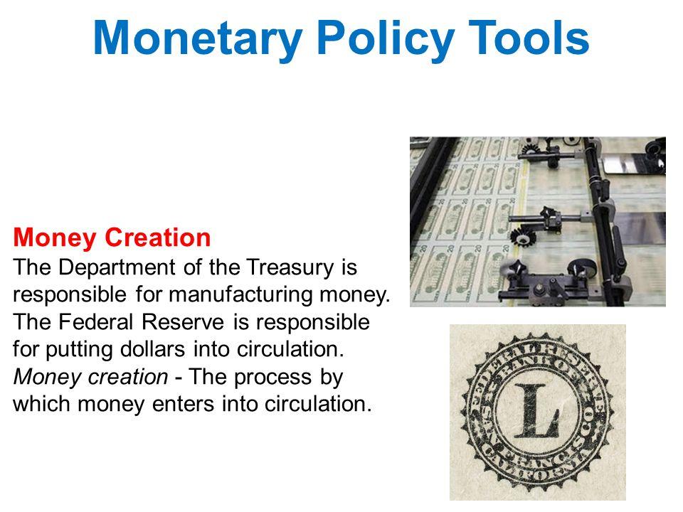 Monetary Policy Tools Money Creation