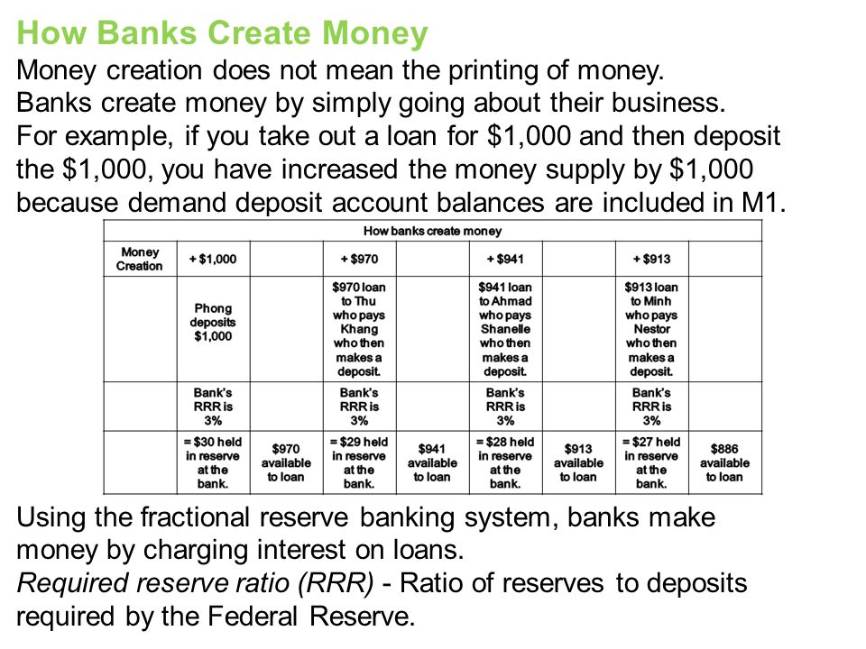 How Banks Create Money Money creation does not mean the printing of money. Banks create money by simply going about their business.