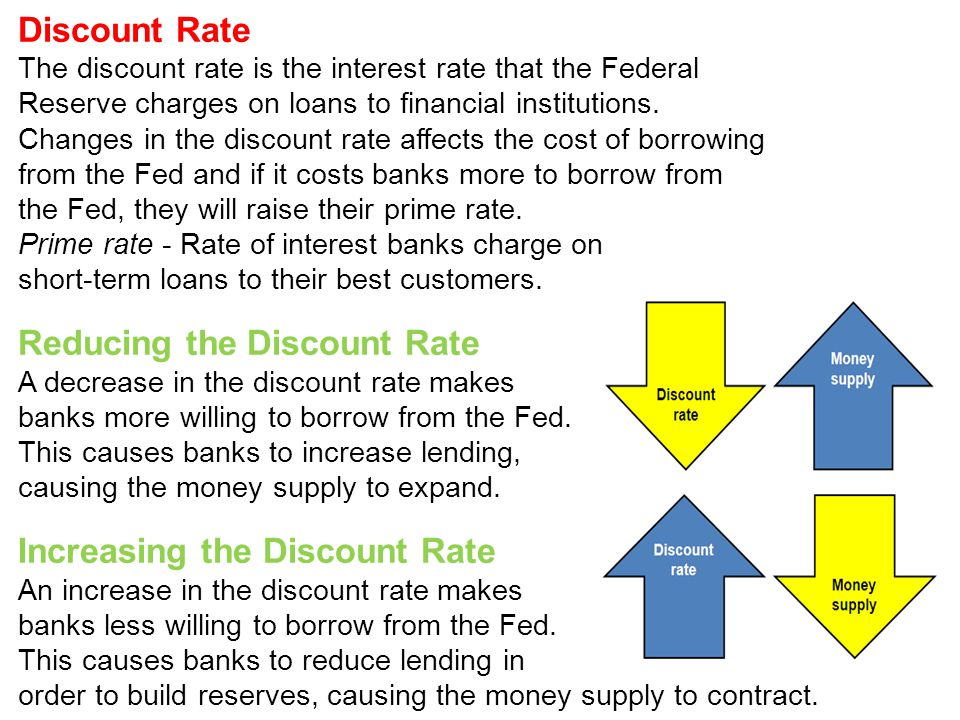 Reducing the Discount Rate