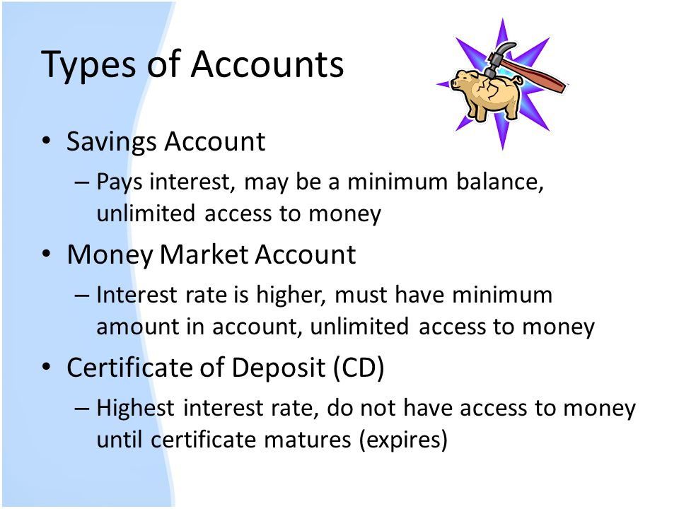 Types of Accounts Savings Account Money Market Account