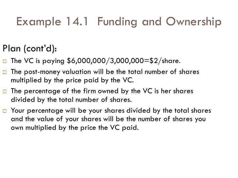 Example 14.1 Funding and Ownership