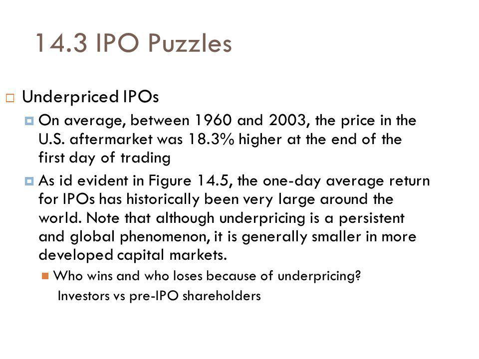 14.3 IPO Puzzles Underpriced IPOs