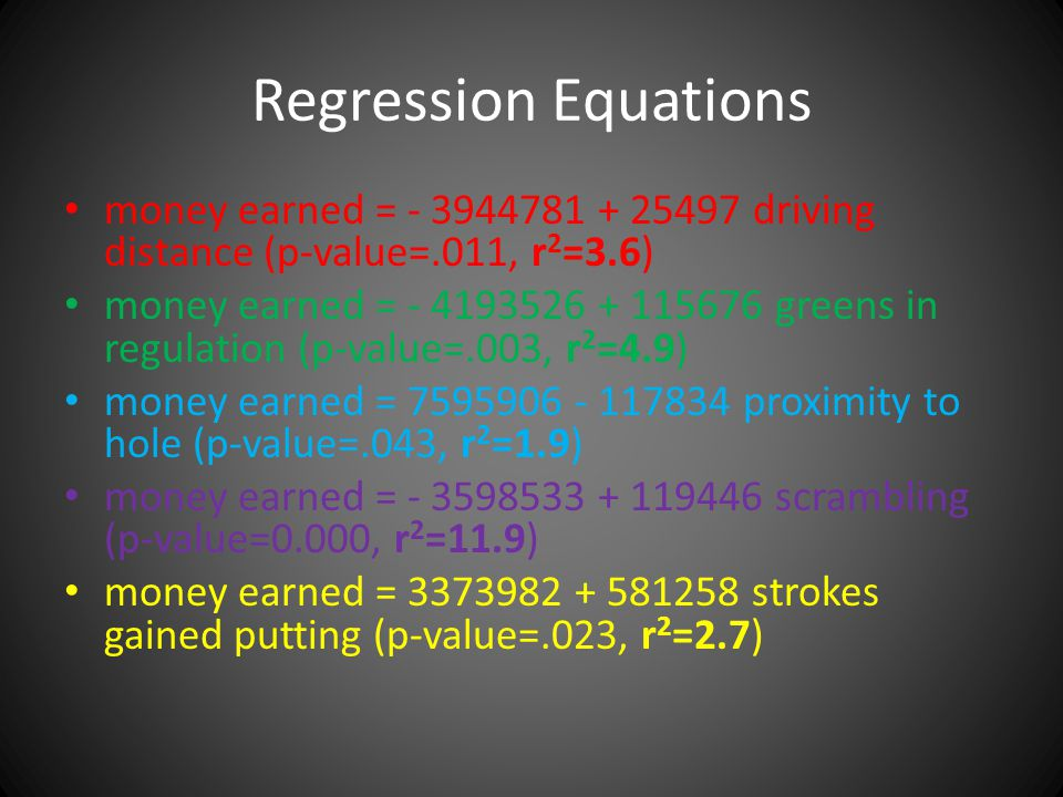 Regression Equations money earned = - 3944781 + 25497 driving distance (p-value=.011, r2=3.6)
