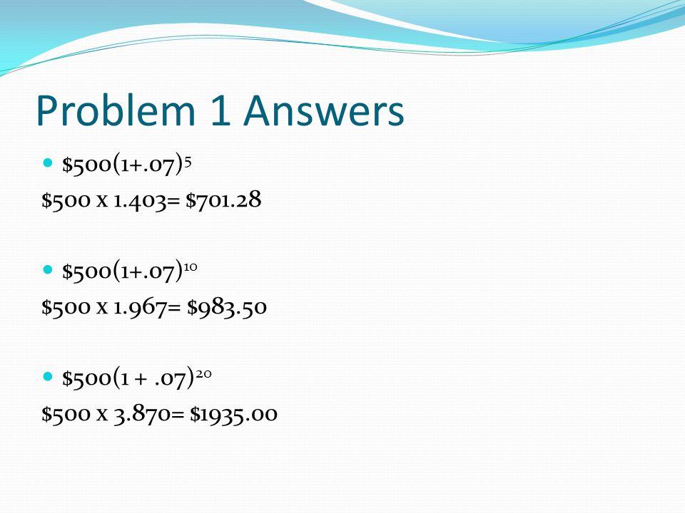 Problem 1 Answers $500(1+.07)5 $500 x 1.403= $701.28 $500(1+.07)10