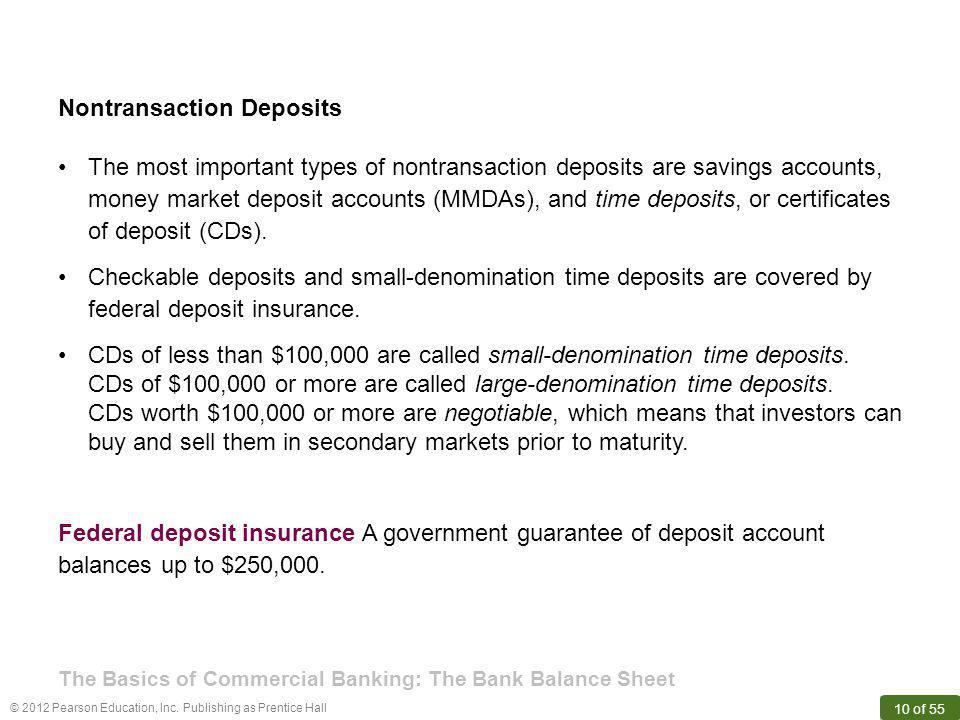 Nontransaction Deposits
