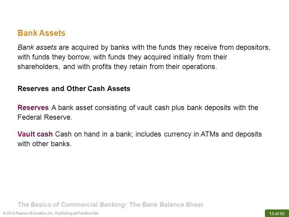 Bank Assets