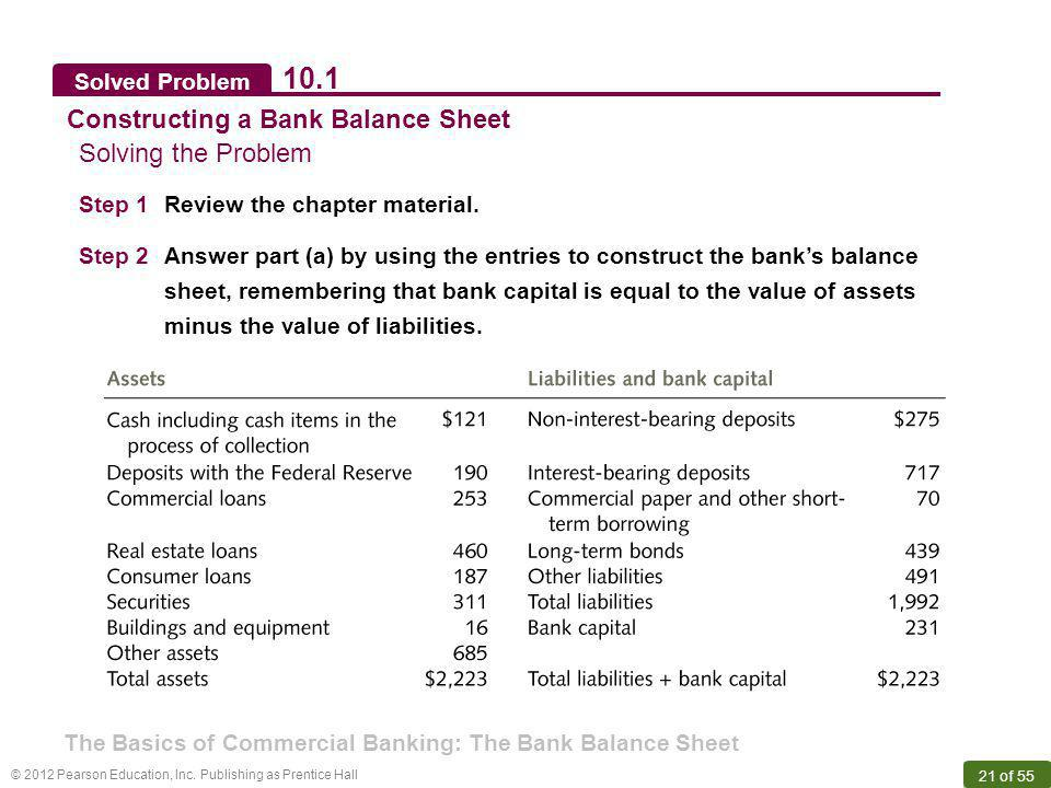 10.1 Constructing a Bank Balance Sheet Solving the Problem