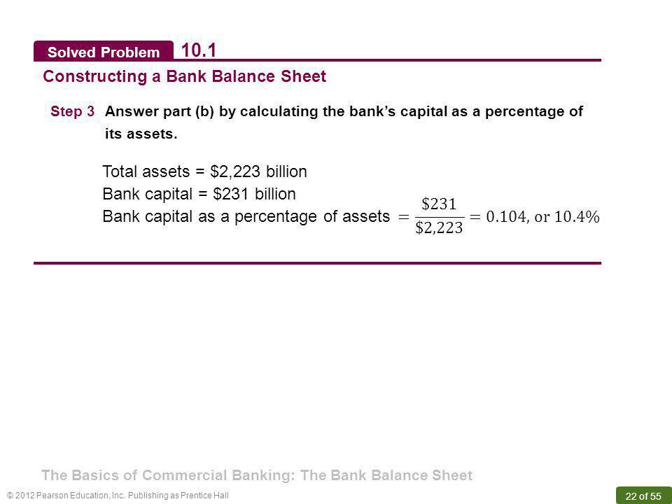 10.1 Constructing a Bank Balance Sheet Total assets = $2,223 billion