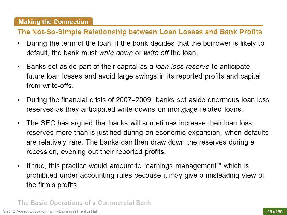 The Not-So-Simple Relationship between Loan Losses and Bank Profits
