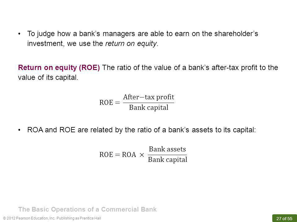 ROE = After−tax profit Bank capital