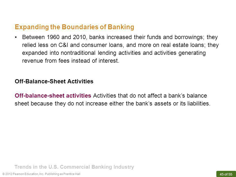 Expanding the Boundaries of Banking