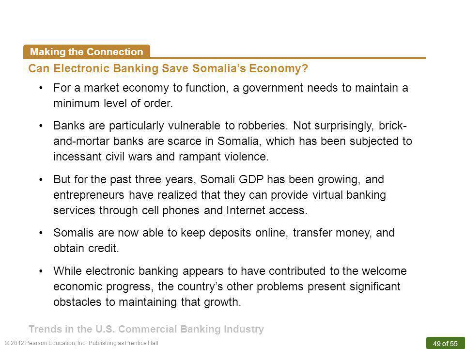Can Electronic Banking Save Somalia's Economy