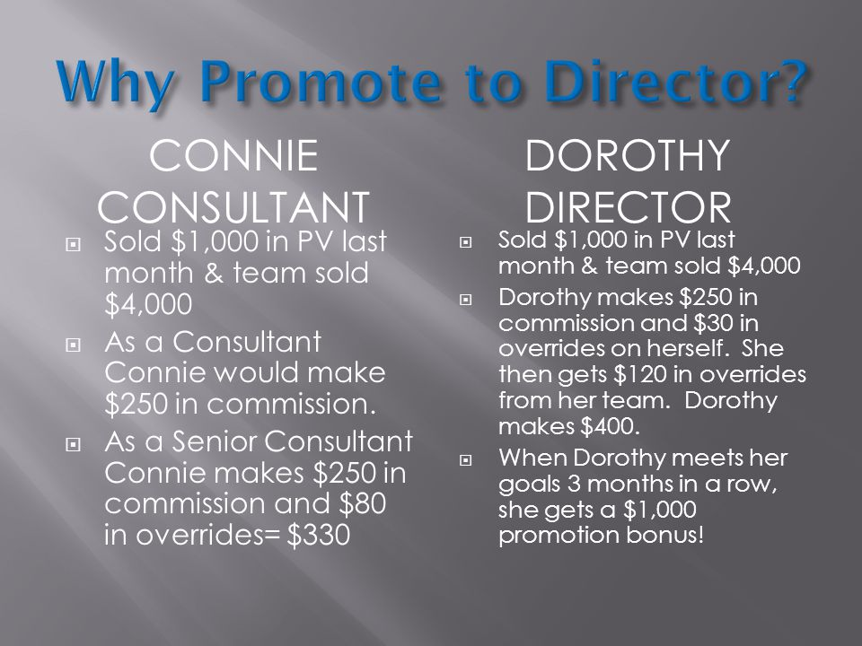 Why Promote to Director