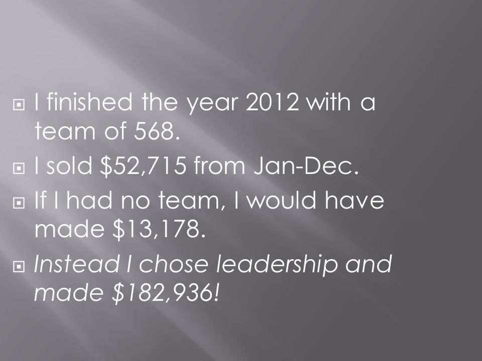I finished the year 2012 with a team of 568.
