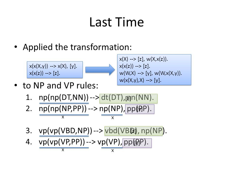 Last Time Applied the transformation: to NP and VP rules: