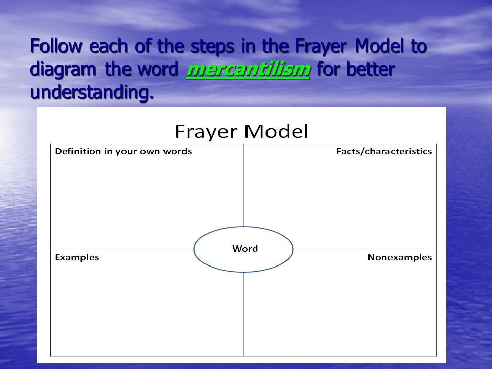 Follow each of the steps in the Frayer Model to diagram the word mercantilism for better understanding.